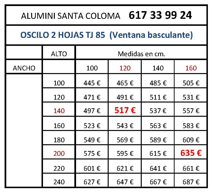 Aluminio precio materiales de construcci n para la for Precio ventanas aluminio a medida